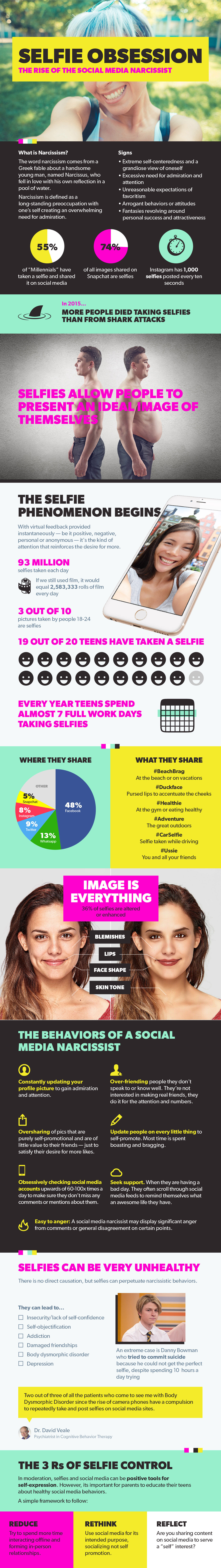 infographic_selfienarcissism