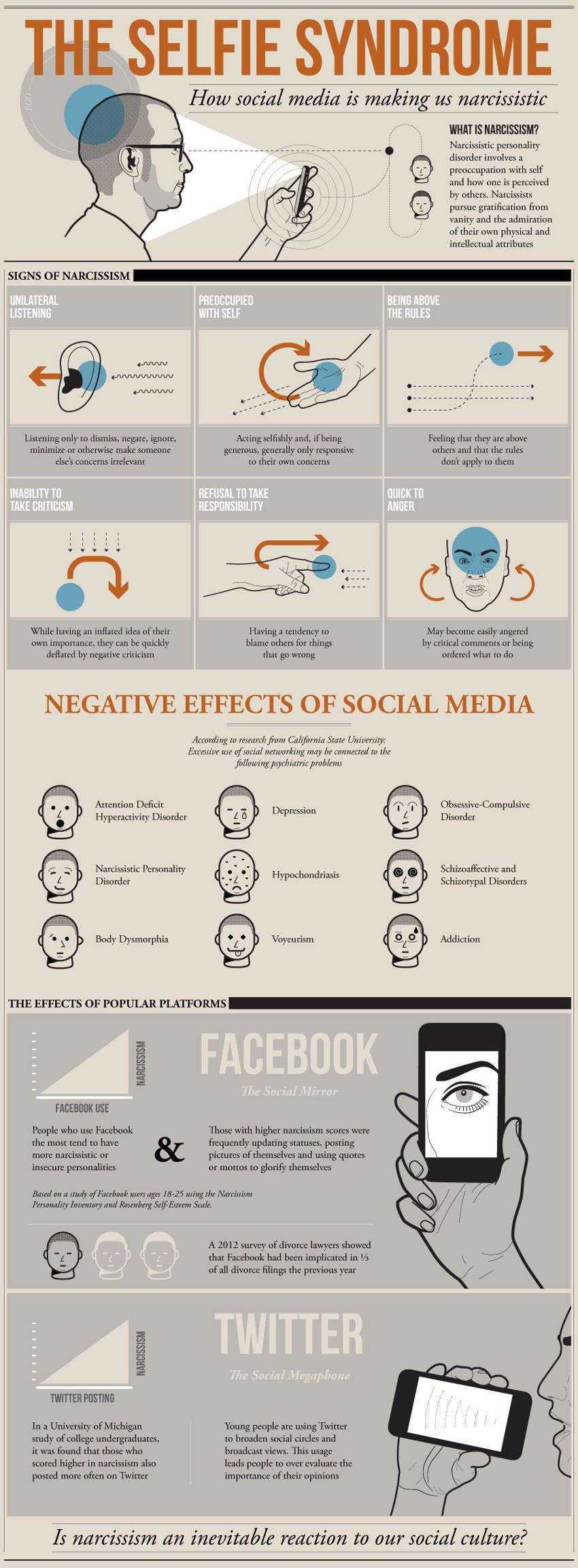 infographic_socialmedianarcissism