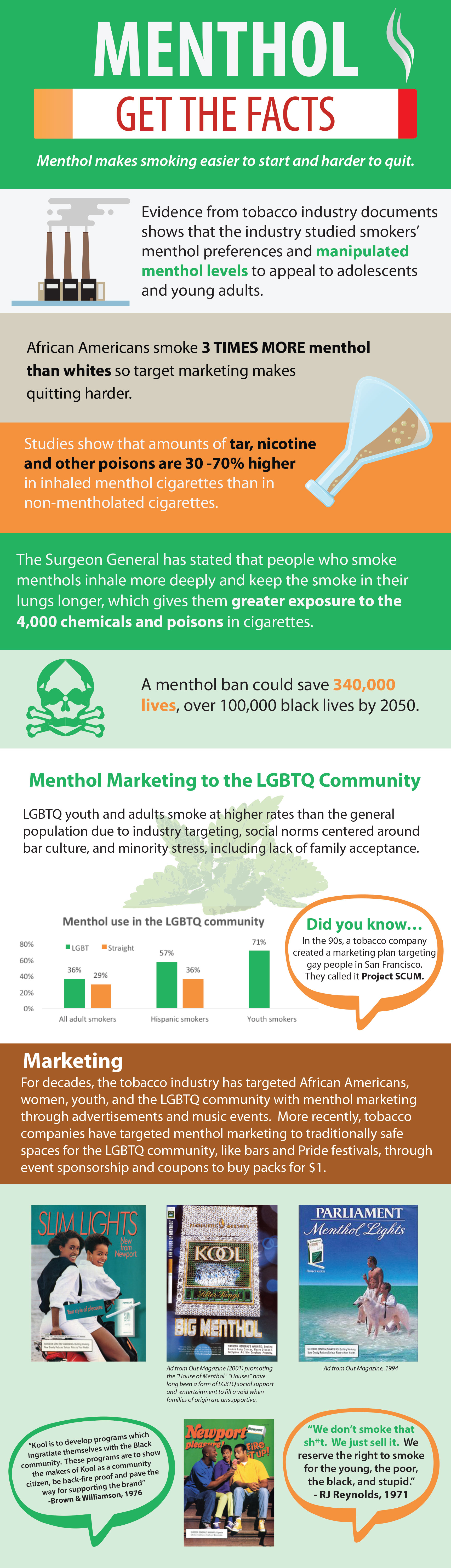 infographic_lgbtmenthol