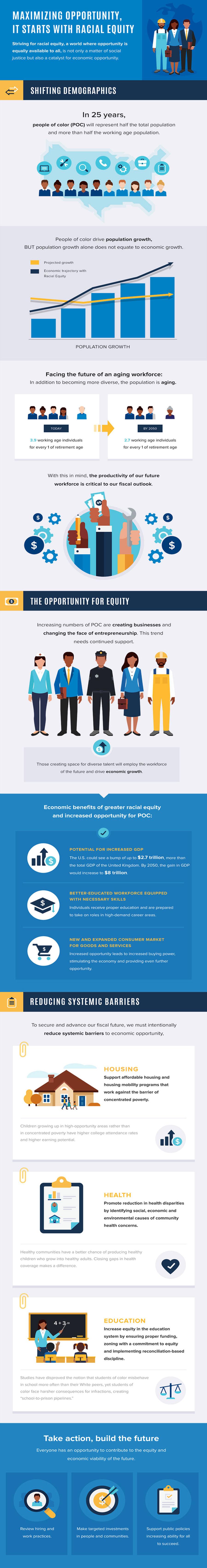 infographic_racialdemographic