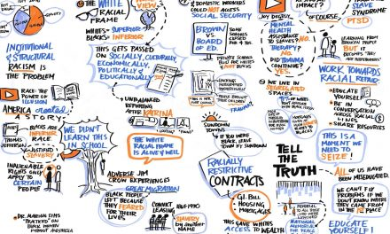 Sherrill Knezel: How graphic recording visualizes complicated spoken concepts in real time