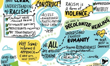 Sherrill Knezel: Graphic recordings of Milwaukee's Blueprint for Peace Bootcamp